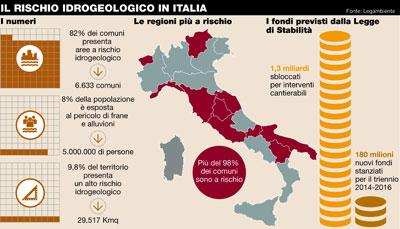 La mappa del dissesto idrogeologico in Italia